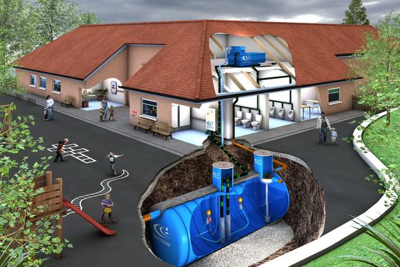Non Pressurised Rainwater Harvesting System - Education